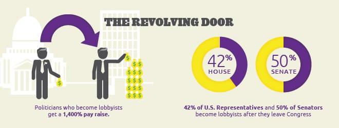 Lobbying-Good-Bad-03